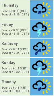 Weather forecast image from the BBC Weather website
