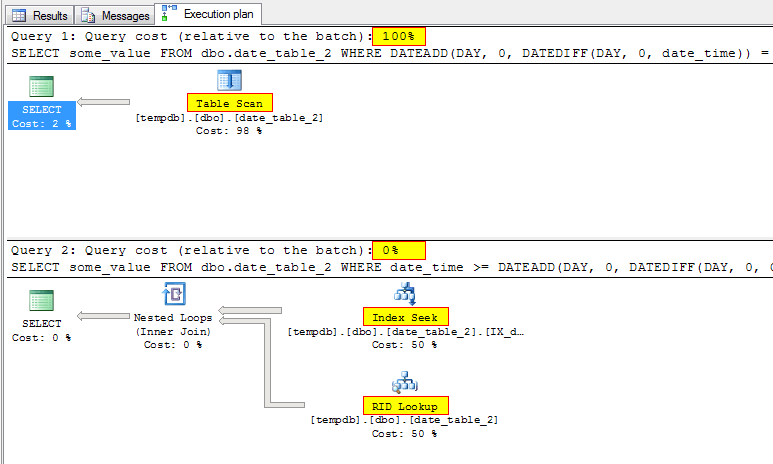T sql convert string to date