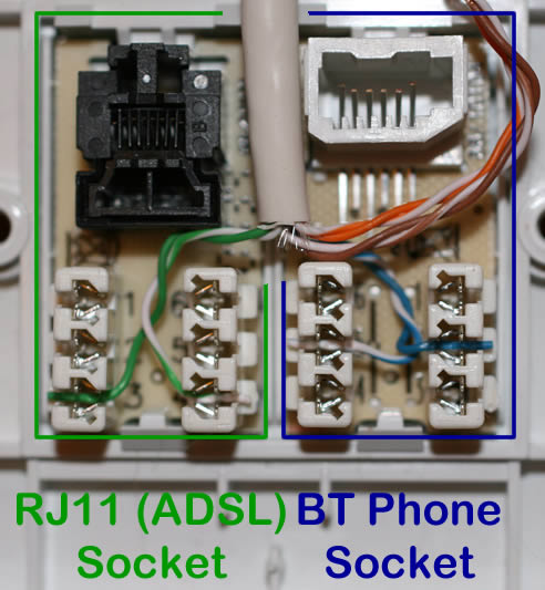 achieving faster adsl speeds kebabshopblues rj11 adsl and phone extension wiring shown upside down so pin numbers are right